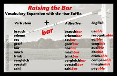 A fairly easy way to expand German vocabulary. Doesn't work for all verbs of course, but many English adjectives that end in --able or --ible can be formed similarly in German by adding --bar to the stem of the verb.