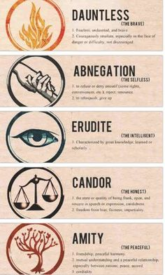 Divergent. Mayson's faction story: Okay, so I start in Abnegation, right? Yah. And then I move to Erudite. But then, when they all rage war on everyone, I get the heck out and move to Dauntless! But I can do that because I can withstand those three factions: I'm Divergent! Yay! ;) Emma, Kylie, I want your faction story. :| Divergent Tattoo, Divergent Movie, Divergent Drawings, Divergent Dauntless, Divergent Factions Symbols, Dauntless Tattoo, Divergent Birthday, Divergent Outfits, Tatouage Divergent