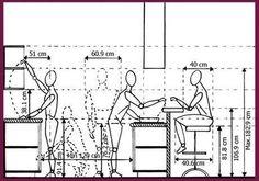 En el diseño de una cocina hay que ir con el metro por delante, ya que todas las medidas de una cocina son importantes y obviar alguna, puede provocar que al instalar los muebles de cocina y electrodomésticos no tengan …