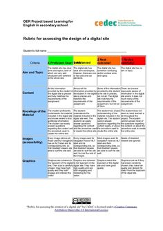 Rubric for assessing the design of a digital site