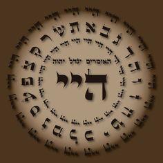 """71. היי  """"האומרים יגדל יהוה""""  Sentido: """"Quién dice que el Señor prosperará"""". Profecía y universos paralelos.  Función: Cambio, la fertilidad, la carrera, el poder de plenitud, la profecía, recuerdos difíciles, una conexión directa con el Creador, descubrir el lado oscuro, compañero del alma, la previsión."""
