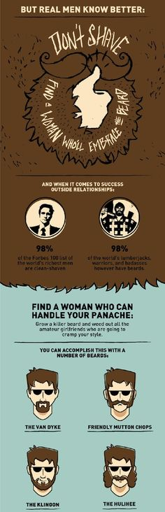 Infographic Of Beards: Women Find Bearded Men Less Attractive?