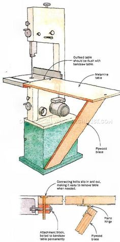 Band Saw Outfeed Table - Band Saw Tips, Jigs and Fixtures - Woodwork, Woodworking, Woodworking Tips, Woodworking Techniques Woodworking Bandsaw, Woodworking Power Tools, Learn Woodworking, Woodworking Techniques, Woodworking Shop Design Ideas, Woodworking Ideas Table, Woodworking Projects That Sell, Wood Carving Tools, Wood Tools