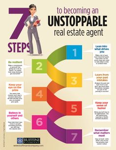 hese 7 steps serve as great reminders of what it takes to be our best as professionals. We need to learn from out past mistakes, keep our sense of humor, and keep the belief in ourselves strong. Download the free infographic here! http://bit.ly/1V40gKT #realestate #inspiration #motivation