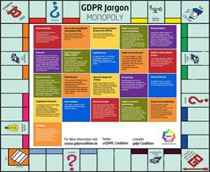 """GDPR Coalition on Twitter: """"How about a game of """"GDPR Jargon Monopoly"""" ? Fun for All your team this Friday. #dataprivacy #datasecurity #dataprotection #data #gdpr… https://t.co/oXzA3xMH2E"""""""