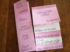 Before we can discuss how irregular verbs differ from regular ones, students have to know that verbs have tenses, what this means, and the rules that govern regular verbs in each tense.  The second foldable attempts to create groupings that will help students remember and recall irregular verbs. The ones that elementary students will come across with regularity were my main focus. I also tried to bring some light-hearted fun-poking at the issues of our English language with some of my…