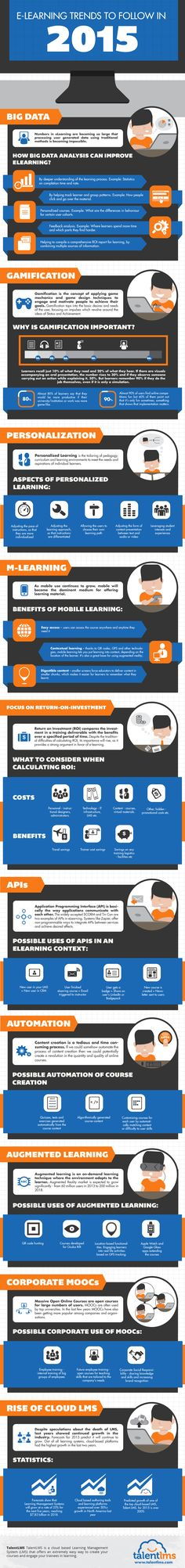 Top 10 eLearning Trends For 2015 Infographic - http://elearninginfographics.com/top-10-elearning-trends-2015-infographic/
