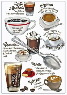 Coffee, illustrated