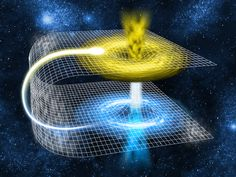 A model of 'folded' space-time illustrates how a wormhole bridge might form with at least two mouths that are connected to a single throat or tube.