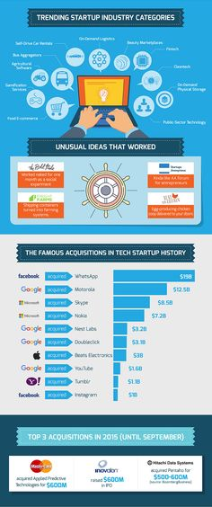 The State Of The Most Influential Startups On Earth | Fast Company | Business + Innovation
