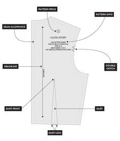 Understanding Sewing Pattern Markings- CLOTHSTORY.COM