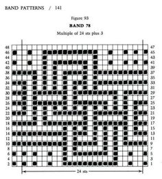 A comprehensive walk-through on how to read and do Mosaic Crochet. You will then be able to easily employ Mosaic Knitting Charts for your crochet. Crochet Diagram, Crochet Chart, Crochet Motif, Crochet Stitches Patterns, Stitch Patterns, Knitting Patterns, Tunisian Crochet, Filet Crochet, Knitting Charts