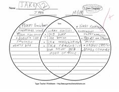 plant cell animal venn diagram ac motor speed controller circuit science ideas mom jake they both like bacon good compare and contrast worksheet especially for adoption related issues