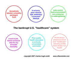 """AMERICA'S HIDDEN 8% TAX: SICKCARE. Is there a more effective way to spend the other $1.5 trillion we spend on healthcare? Answer: obviously yes. We could start by understanding health is integrated with lifestyle, diet, fitness and our environment, and that relying on quasi-monopolistic cartels and Federal agencies to provide """"solutions"""" is what got us in this quagmire in the first place."""