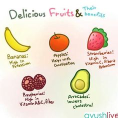 Adding fruits to your diet is really important as they can help you get rid of various health issues and keep the dieases away.