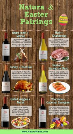 NATURA & EASTER PAIRINGS (INFOGRAPHIC)