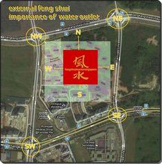 Understanding the external feng shui environment attributes