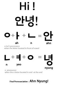 Han-gul, the Korean alphabet, is an invented language consisting of 10 vowels and 14 consonants that can combined in groups of threes to create syllables that are then combined into words and sentences. Nerdy, I know, but interesting!