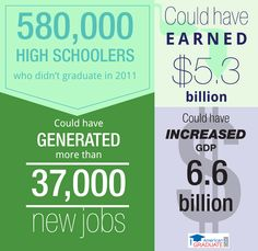 Let's not let such potential go to waste! Learn more about American Graduate Day on Sept. 28.