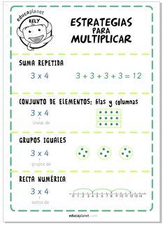 Poster resumen con estrategias para resolver ejercicios de multiplicar by @evacreando para @Educaplanet