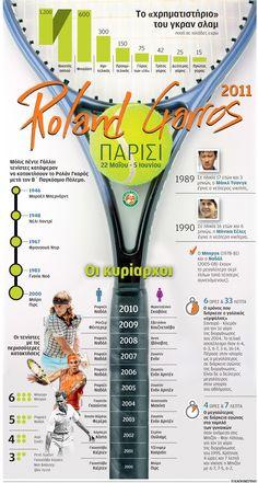 Rolland Garros 2011, by Panos Konstantopoulos (Greece)