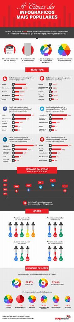 pesquisa-ciencia-dos-infograficos-mais-populares
