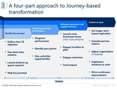 McKinsey & Company   13 A four-part approach to Journey-based transformation TIMING SOURCE: McKinsey Customer Experience S...