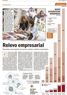 Artículo sobre el Relevo Empresarial. La Vanguardia. Cristina Catalán