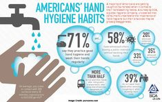 Hand Washing And Hand Hygiene Facts - Health, Medicine and Anatomy Reference Pictures Global Handwashing Day, Food Safety Training, Hand Hygiene, Infection Control, Homemade Soap Recipes, Home Made Soap, Hand Washing, Things To Come, Hands
