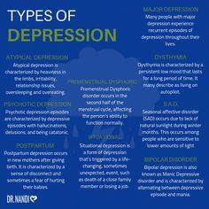 Depression: Types, Symptoms, Causes & Solutions - Ask Dr Nandi Types of depression. depression causes. Mental Health Nursing, Mental And Emotional Health, Mental Health Matters, Mental Health Issues, Mental Health Quotes, Mental Health Symptoms, Mental Breakdown Symptoms, Types Of Mental Health, Mental Health Week