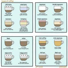 Making Coffees Good To Know Pinterest Coffee