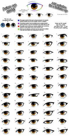 Anime eyes, text; How to Draw Manga/Anime