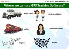 Asset Telematics offers gps tracking software manufacturers in Hyderabad, India…