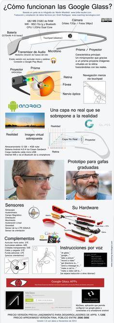 ¿Cómo funcionan las Google Glass? #Infografía en español