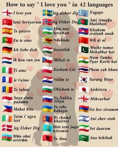 """How to say""""I Love You"""" in 42 Languages Say I Love You, Sayings, Words, Languages, British, Couple, Usa, Te Amo, Te Quiero"""
