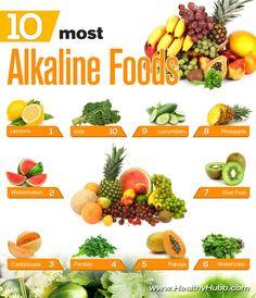 Top 10 Most Alkaline Foods To Eat Fruits Acidic