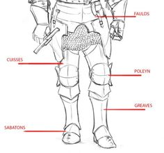 How to draw a Knight . Step by Step Tutorial - How to draw a Knight . Step by Step Tutorial - Drawing Cartoon Characters, Cartoon Drawings, Cool Drawings, Viking Drawings, Armadura Medieval, Medieval Knight, Medieval Armor, Fantasy Character Design, Character Drawing