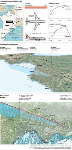 How Germanwings Flight 9525 fell to earth