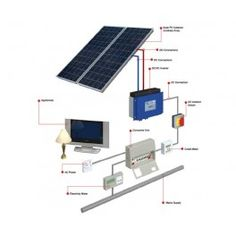 Kit fotovoltaic 8 kW off grid complet pentru iluminat