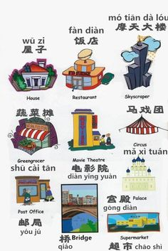 Learn Chinese Vocabulary in an Easy Way –Nouns Part 6 Basic Chinese, Chinese English, Learn Chinese, Mandarin Lessons, Learn Mandarin, Chinese Language, Japanese Language, Spanish Language, French Language