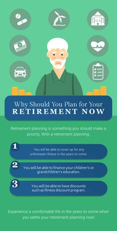 Why Should You Plan for Your Retirement Now? Retirement Planning, Priorities, How To Plan, How To Make, Finance, Group, Education, Business, Cover