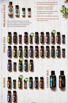 Purity Tested. Quality Guaranteed. Melaleuca PURE Essential Oils are defined by their uncompromising quality, purity and aromatic excellence.