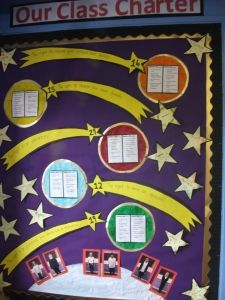 rights and responsibilities class displays - Google Search