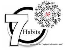 Names of the Prophet Mohammed SAW as they relate to the 7 Habits.