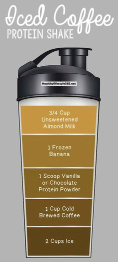 Best Iced Coffee Protein Shake Recipe for Weight Loss...The perfect morning pick-me-up! A super low calorie, non-dairy, high protein, and filling breakfast or lunch smoothie.