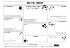 CANVAS_Proyectos_C13_v2_feb2016_English