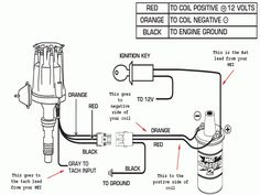 Ignition Coil Distributor Wiring Diagram Wiring Forums Ignition Coil Diagram Online Electrical Diagram
