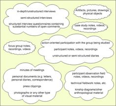 Best college choice qualitative dissertation