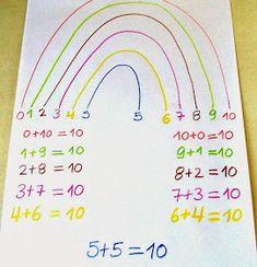 Dyslexia at home: Με ένα Ουράνιο τόξο! Αριθμοί & Δυσλεξία