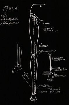 Richard Teschner – Puppet construction diagram